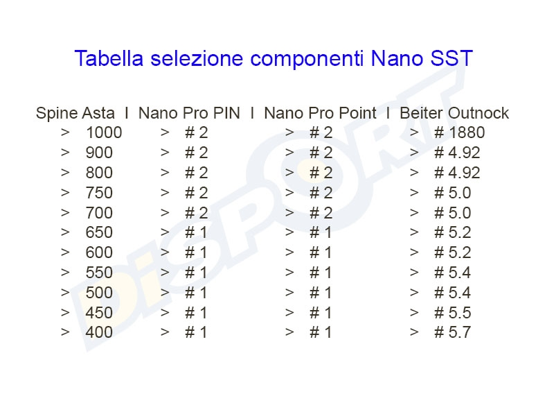 CARBON EXPRESS PUNTA INOX NANO SST