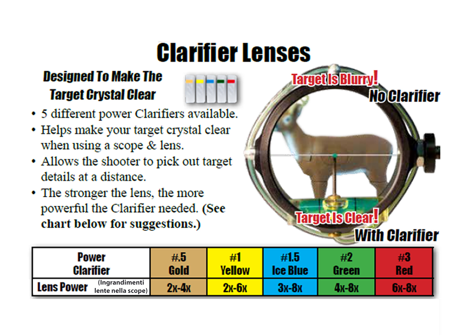 SPECIALTY ARCHERY TARGET PEEP PXS DELUXE KIT INSERTS + CLARIFIERS